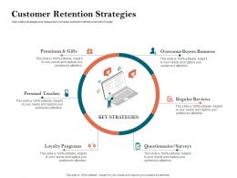 How To Build The Ultimate Client Experience Customer Retention Strategies Ppt Pictures Templates