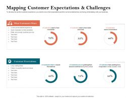 How To Build The Ultimate Client Experience Mapping Customer Expectations And Challenges Ppt Image