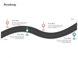 How To Build The Ultimate Client Experience Roadmap Ppt Show Visual Aids