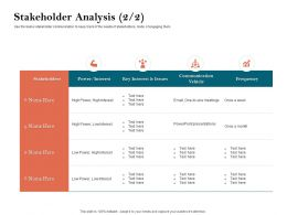 How To Build The Ultimate Client Experience Stakeholder Analysis Stakeholders Ppt Slide