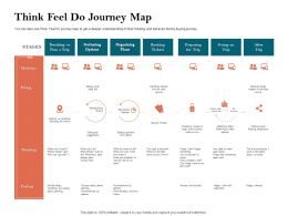 How To Build The Ultimate Client Experience Think Feel Do Journey Map Ppt Gallery Display