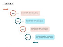How To Build The Ultimate Client Experience Timeline Ppt Outline Design Templates