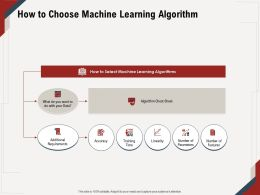 How To Choose Machine Learning Algorithm Accuracy M651 Ppt Powerpoint Presentation File Skills