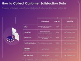 How To Collect Customer Satisfaction Data Ppt Powerpoint Presentation Gallery Pictures