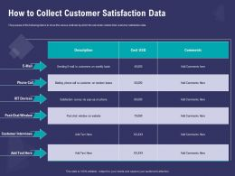 How To Collect Customer Satisfaction Data Random Bases Ppt Powerpoint Presentation Example Introduction