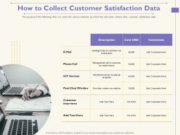 How To Collect Customer Satisfaction Data Via Pop Up Ppt Powerpoint Presentation Ideas Infographics