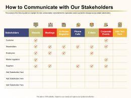 How To Communicate Stakeholders Market Regulators Ppt Model