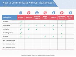 How To Communicate With Our Stakeholders Ppt Example Introduction