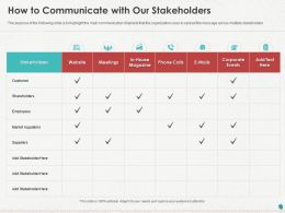 How To Communicate With Our Stakeholders Ppt Powerpoint Presentation Portfolio Templates