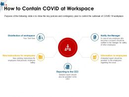 How To Contain COVID At Workspace Be Also Ppt Powerpoint Presentation File Skills