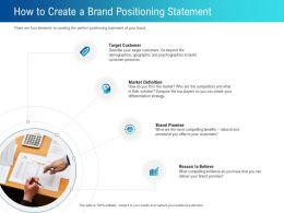 How To Create A Brand Positioning Statement Perfect Ppt Powerpoint Portfolio
