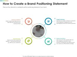 How To Create A Brand Positioning Statement Target Ppt Powerpoint Pictures