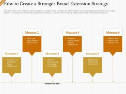 How To Create A Stronger Brand Extension Strategy Ppt Powerpoint Gallery Slides