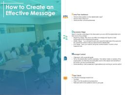 How To Create An Effective Message Knowledge Ppt Powerpoint Presentation Pictures