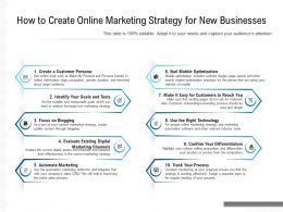 How To Create Online Marketing Strategy For New Businesses