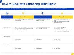 How To Deal With Offshoring Difficulties Ppt Powerpoint Presentation Styles Samples