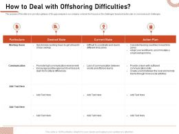 How To Deal With Offshoring Difficulties Working Hours Ppt Inspiration