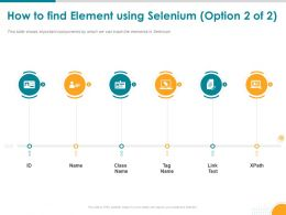 How To Find Element Using Selenium Option 2 Of 2 Xpath Powerpoint Presentation Skills