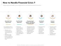 How To Handle Financial Crisis Statements Ppt File Format Ideas