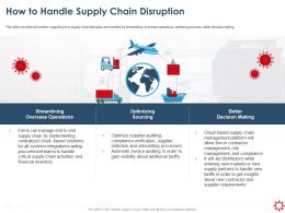 How To Handle Supply Chain Disruption Operations Ppt Visual Example File