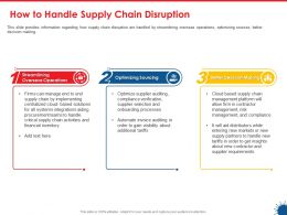 How To Handle Supply Chain Disruption Ppt Powerpoint Presentation Introduction