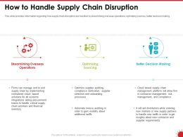 How To Handle Supply Chain Disruption Systems Ppt Powerpoint Presentation Format