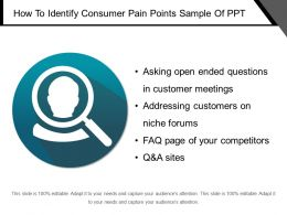 How To Identify Consumer Pain Points Sample Of Ppt