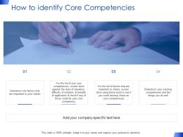 How To Identify Core Competencies Agenda Powerpoint Presentation Pictures Show
