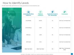 How To Identify Leads New Business Development And Marketing Strategy Ppt Gallery Background Image