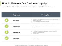 How To Maintain Our Customer Loyalty Customer Loyalty Ppt Design Ideas