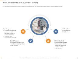 How To Maintain Our Customer Loyalty Spend Program Ppt Presentation Designs