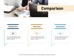 How To Make A Small Business Grow Faster Comparison Ppt Powerpoint Presentation Model Outline
