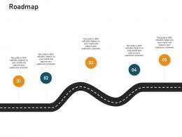 How To Make A Small Business Grow Faster Roadmap Ppt Powerpoint Presentation Outline Layouts