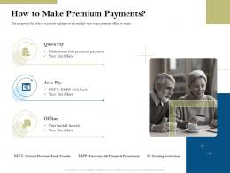 How To Make Premium Payments Pension Plans Ppt Powerpoint Presentation Brochure