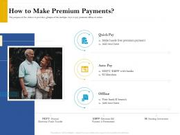 How To Make Premium Payments Retirement Analysis Ppt Outline Files