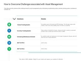 How To Overcome Challenges Associated With Asset Management Enterprise Management System EMS Ppt Icons