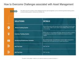 How To Overcome Challenges Associated With Asset Management Management Control System MCS Ppt Slide