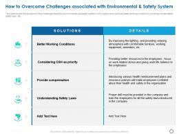How To Overcome Challenges Associated With Environmental And Safety System