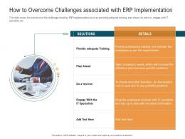 How To Overcome Challenges Associated With ERP Implementation Management Control System MCS Ppt Rules