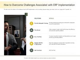 How To Overcome Challenges Associated With ERP Implementation Run Ppt Powerpoint Presentation Icon