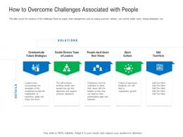 How To Overcome Challenges Associated With People Enterprise Management System EMS Ppt Graphics