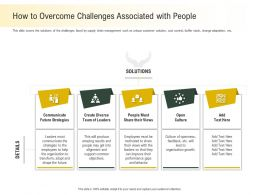 How To Overcome Challenges Associated With People Gaps Ppt Powerpoint Presentation Icon Introduction
