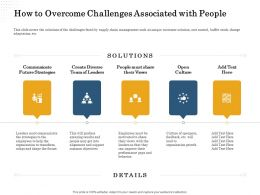 How To Overcome Challenges Associated With People Share Ppt Powerpoint Presentation Infographics Tips