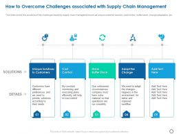 How To Overcome Challenges Associated With Supply Chain Management