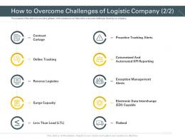 How To Overcome Challenges Of Logistic Company Exception Trucking Company Ppt Pictures