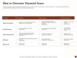 How To Overcome Financial Issues Payroll Expenses Ppt Powerpoint Show