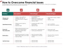 How To Overcome Financial Issues Payroll Ppt Powerpoint Graphics Pictures