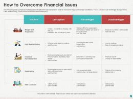 How To Overcome Financial Issues Ppt Powerpoint Presentation Pictures Sample