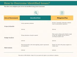 How To Overcome Identified Issues Ppt Powerpoint Presentation Inspiration