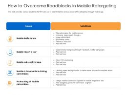 How To Overcome Roadblocks In Mobile Retargeting CTA Positioning Ppt Slides